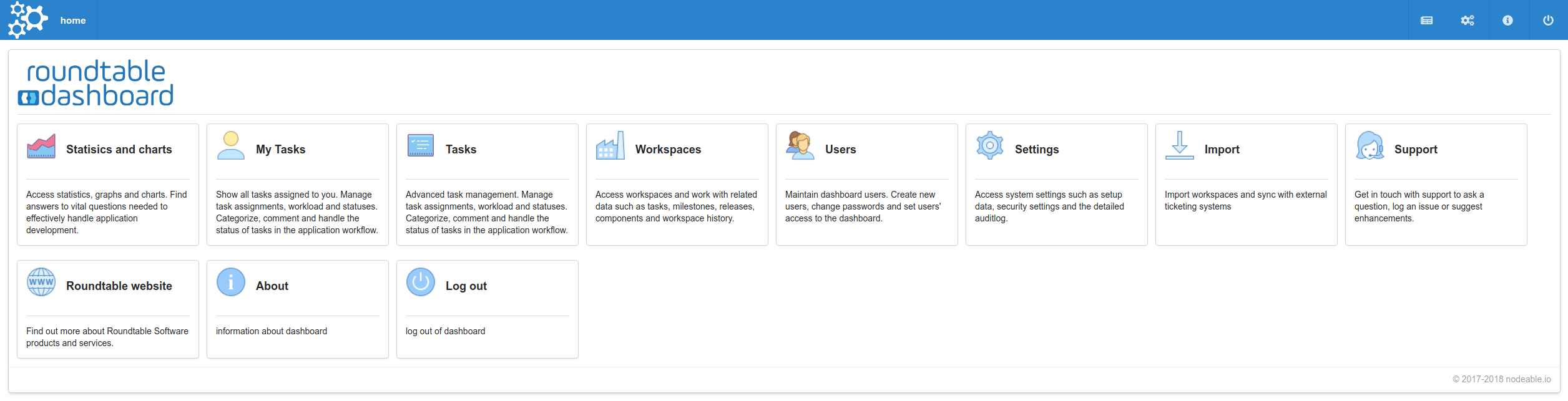 Roundtable Dashboard Screenshot